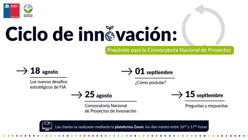 FIA realiza ciclo de innovación para postular a la Convocatoria Nacional de Proyectos 2021